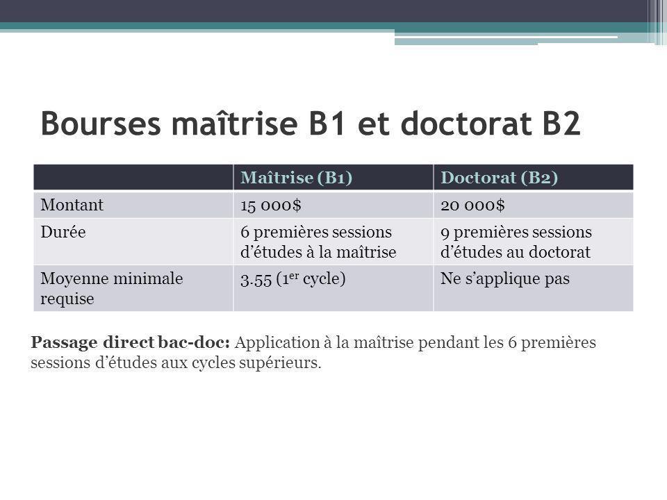 BESC ES D (doctorat) Financement maximal: 4 ans (maîtrise+doctorat) Programme suivi DoctoratPassage direct bac- doc Critères0 à 24 mois de doctorat complétés* 4 à 36 mois de doctorat complétés* Durée2 ou 3 ans Montant21 000$ (ES) ou 35 000$ (BESC)