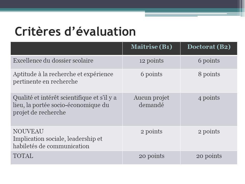Autres programmes de bourses de maîtrise et de doctorat Bourses de maîtrise et de doctorat du ministère des Transports du Québec (A4) Bourses de maîtrise et de doctorat en énergie du ministère des Ressources naturelles du Québec (A7) Bourses de maîtrise et de doctorat dans le domaine de laérospatiale (A8) Bourses de maîtrise et de doctorat pour la francophonie canadienne (C6)