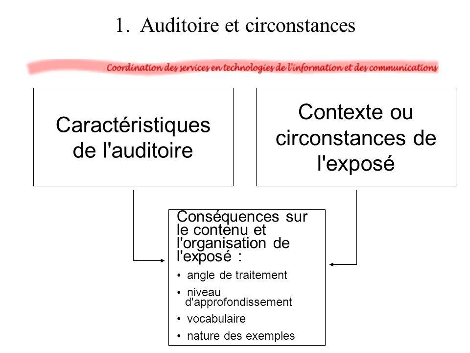 Conséquences sur le contenu et l'organisation de l'exposé : angle de traitement niveau d'approfondissement vocabulaire nature des exemples Contexte ou