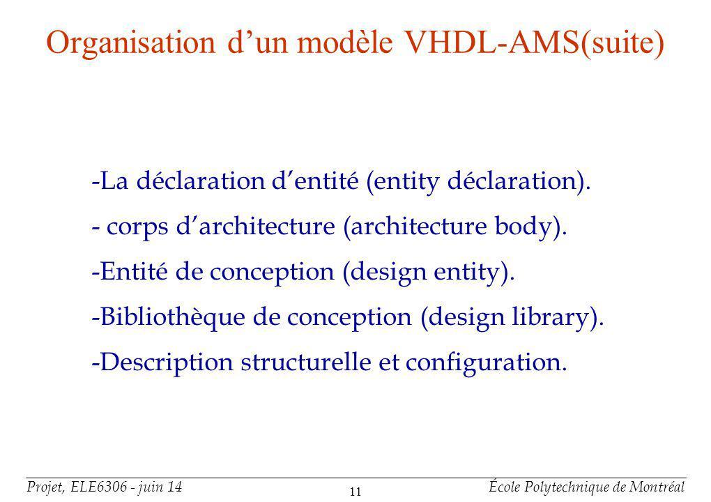 Projet, ELE6306 - juin 14École Polytechnique de Montréal 11 Organisation dun modèle VHDL-AMS(suite) -La déclaration dentité (entity déclaration). - co