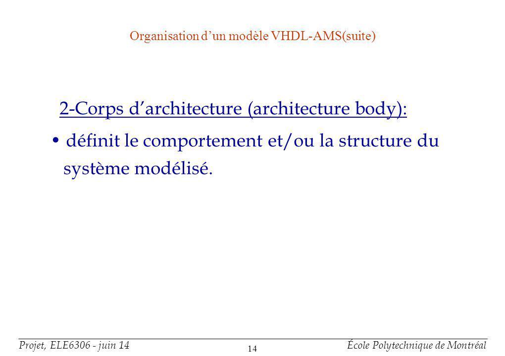 Projet, ELE6306 - juin 14École Polytechnique de Montréal 14 Organisation dun modèle VHDL-AMS(suite) 2-Corps darchitecture (architecture body): définit