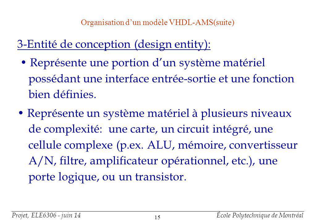 Projet, ELE6306 - juin 14École Polytechnique de Montréal 15 Organisation dun modèle VHDL-AMS(suite) 3-Entité de conception (design entity): Représente