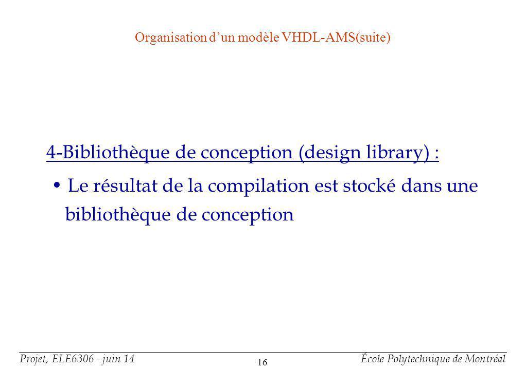Projet, ELE6306 - juin 14École Polytechnique de Montréal 16 Organisation dun modèle VHDL-AMS(suite) 4-Bibliothèque de conception (design library) : Le