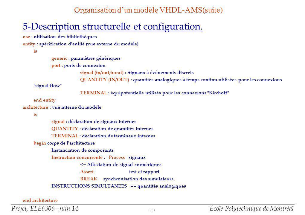 Projet, ELE6306 - juin 14École Polytechnique de Montréal 17 Organisation dun modèle VHDL-AMS(suite) 5-Description structurelle et configuration. use :