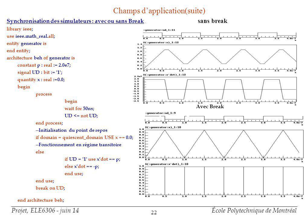 Projet, ELE6306 - juin 14École Polytechnique de Montréal 22 Champs dapplication(suite) sans break Synchronisation des simulateurs : avec ou sans Break