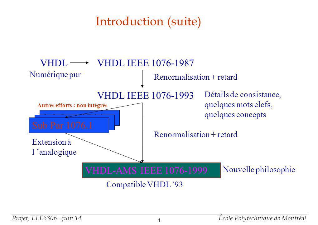 Projet, ELE6306 - juin 14École Polytechnique de Montréal 15 Organisation dun modèle VHDL-AMS(suite) 3-Entité de conception (design entity): Représente une portion dun système matériel possédant une interface entrée-sortie et une fonction bien définies.