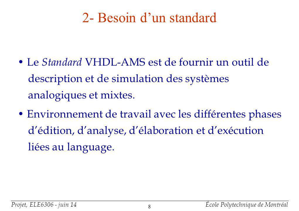 Projet, ELE6306 - juin 14École Polytechnique de Montréal 8 2- Besoin dun standard Le Standard VHDL-AMS est de fournir un outil de description et de si