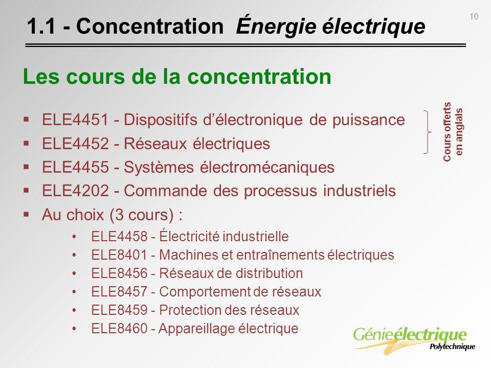 10 ELE4451 - Dispositifs délectronique de puissance ELE4452 - Réseaux électriques ELE4455 - Systèmes électromécaniques ELE4202 - Commande des processu