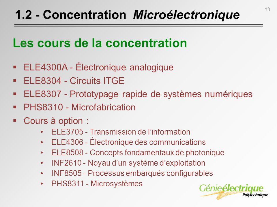 13 1.2 - Concentration Microélectronique ELE4300A - Électronique analogique ELE8304 - Circuits ITGE ELE8307 - Prototypage rapide de systèmes numérique