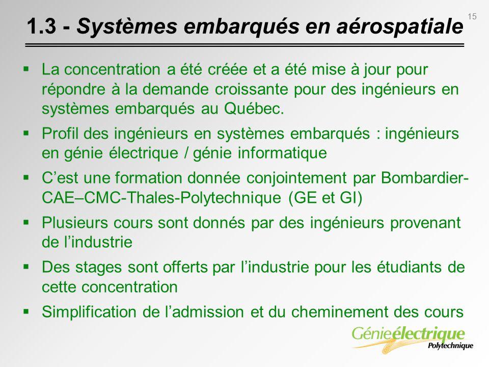 15 1.3 - Systèmes embarqués en aérospatiale La concentration a été créée et a été mise à jour pour répondre à la demande croissante pour des ingénieur