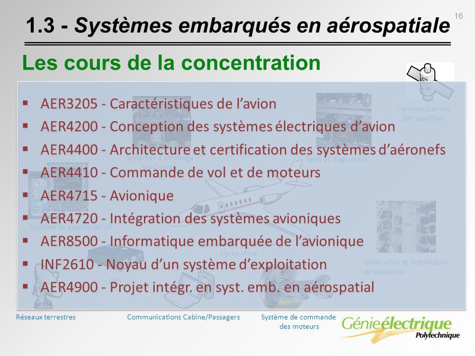 16 1.3 - Systèmes embarqués en aérospatiale Génération et distribution de puissance Systèmes daffichage Du Cockpit Tests et diagnostics GPS Système de