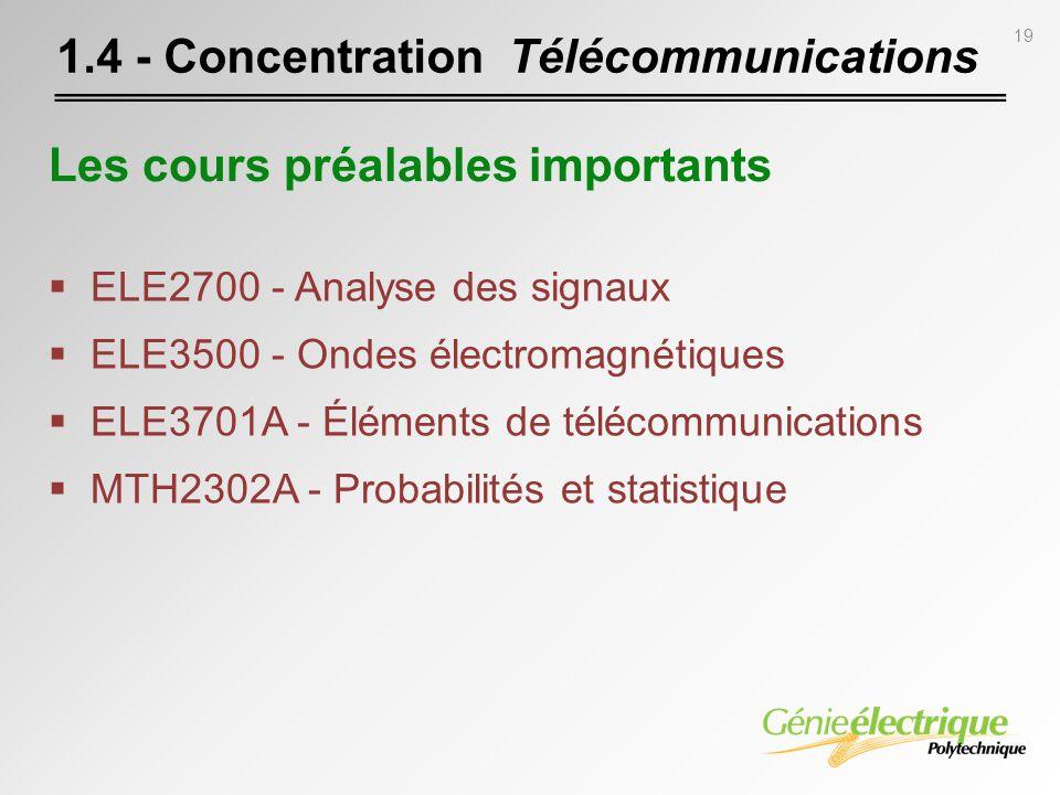 19 1.4 - Concentration Télécommunications ELE2700 - Analyse des signaux ELE3500 - Ondes électromagnétiques ELE3701A - Éléments de télécommunications M