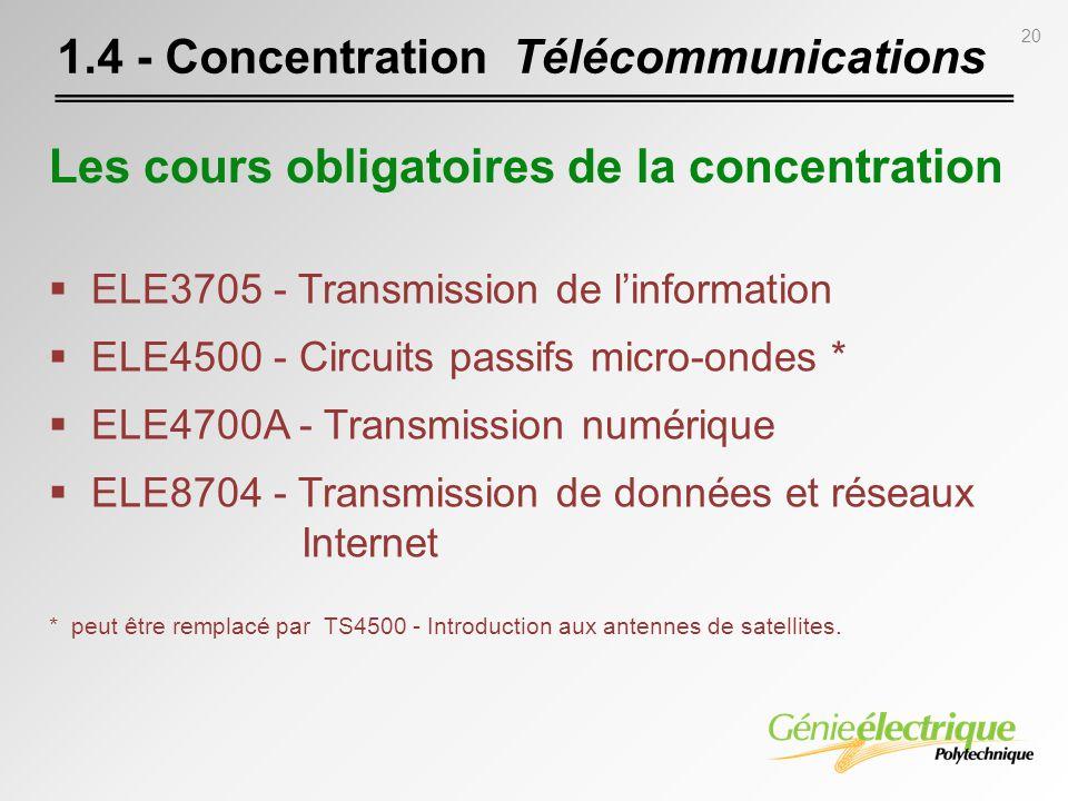 20 1.4 - Concentration Télécommunications ELE3705 - Transmission de linformation ELE4500 - Circuits passifs micro-ondes * ELE4700A - Transmission numé