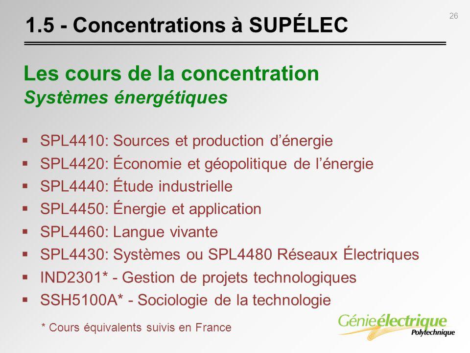 26 1.5 - Concentrations à SUPÉLEC SPL4410: Sources et production dénergie SPL4420: Économie et géopolitique de lénergie SPL4440: Étude industrielle SP