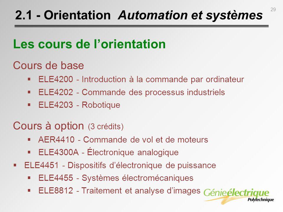 29 Cours de base ELE4200 - Introduction à la commande par ordinateur ELE4202 - Commande des processus industriels ELE4203 - Robotique Cours à option (