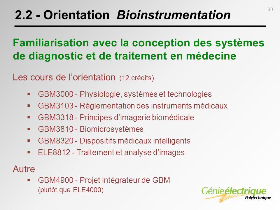 30 2.2 - Orientation Bioinstrumentation Les cours de lorientation (12 crédits) GBM3000 - Physiologie, systèmes et technologies GBM3103 - Réglementatio