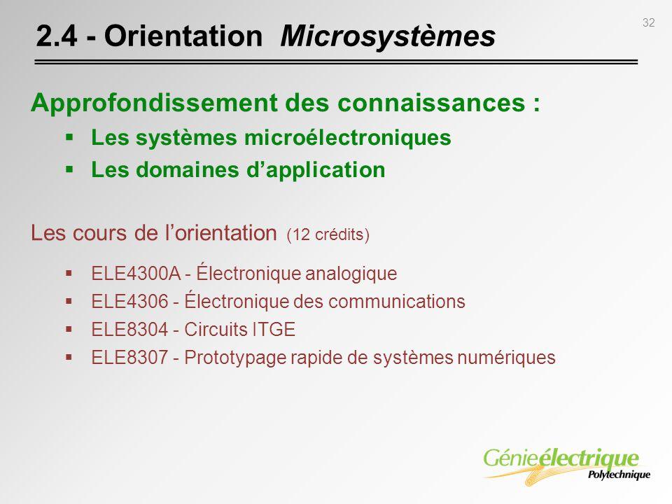 32 2.4 - Orientation Microsystèmes Les cours de lorientation (12 crédits) ELE4300A - Électronique analogique ELE4306 - Électronique des communications
