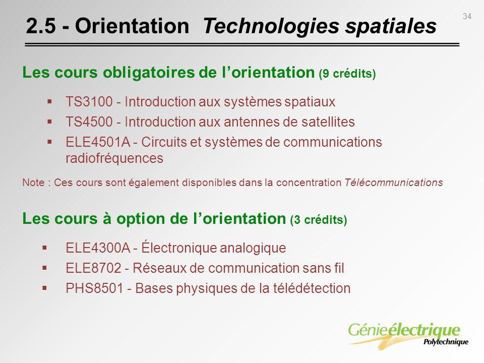 34 2.5 - Orientation Technologies spatiales Les cours obligatoires de lorientation (9 crédits) TS3100 - Introduction aux systèmes spatiaux TS4500 - In