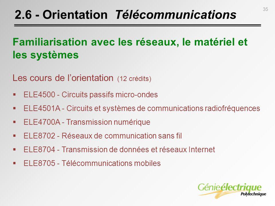 35 2.6 - Orientation Télécommunications Les cours de lorientation (12 crédits) ELE4500 - Circuits passifs micro-ondes ELE4501A - Circuits et systèmes