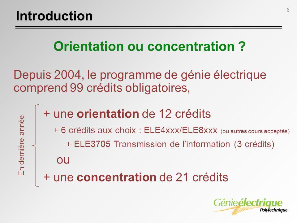 6 Depuis 2004, le programme de génie électrique comprend 99 crédits obligatoires, + une orientation de 12 crédits + 6 crédits aux choix : ELE4xxx/ELE8