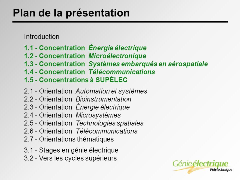 Introduction 1.1 - Concentration Énergie électrique 1.2 - Concentration Microélectronique 1.3 - Concentration Systèmes embarqués en aérospatiale 1.4 -