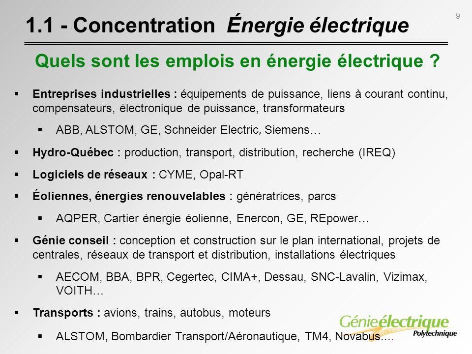 9 Entreprises industrielles : équipements de puissance, liens à courant continu, compensateurs, électronique de puissance, transformateurs ABB, ALSTOM