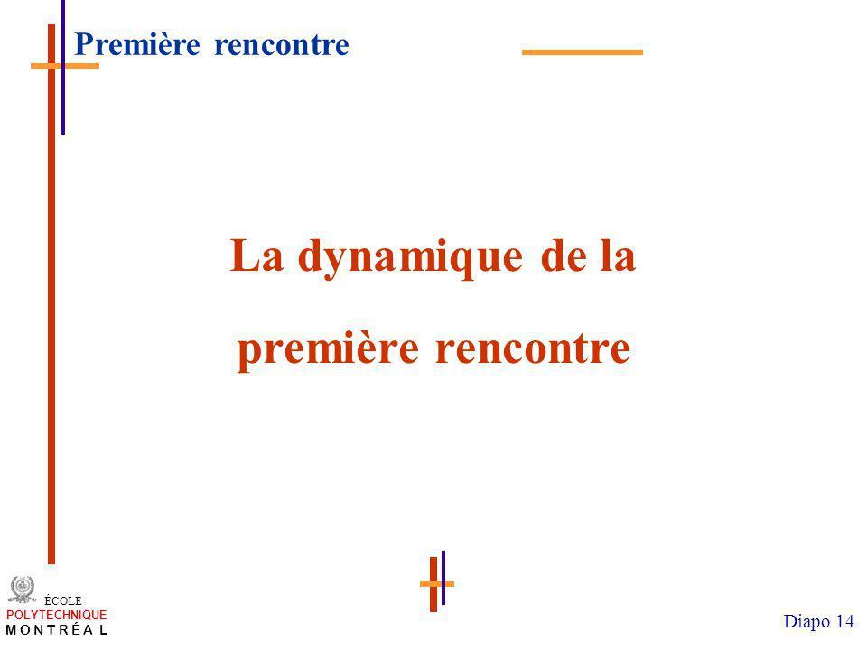 /atelier charge cours/plan de cours 14 ÉCOLE POLYTECHNIQUE M O N T R É A L Diapo 14 La dynamique de la première rencontre Première rencontre