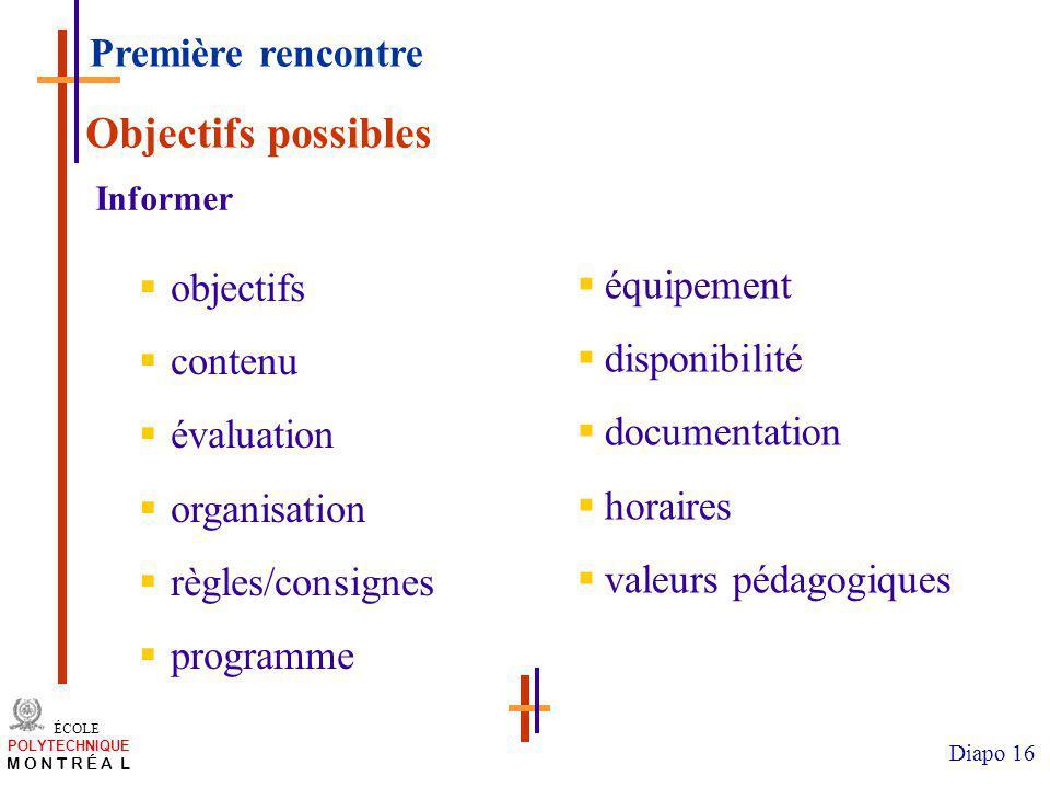 /atelier charge cours/plan de cours 16 ÉCOLE POLYTECHNIQUE M O N T R É A L Diapo 16 Objectifs possibles Informer objectifs contenu évaluation organisa