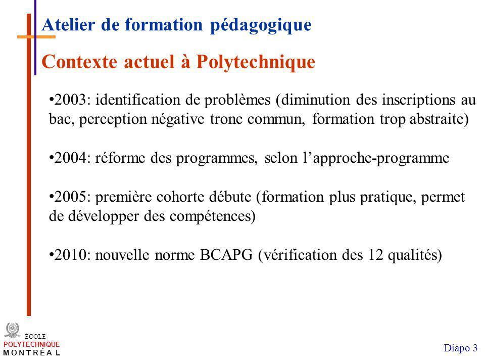 /atelier charge cours/plan de cours 3 ÉCOLE POLYTECHNIQUE M O N T R É A L Diapo 3 2003: identification de problèmes (diminution des inscriptions au ba