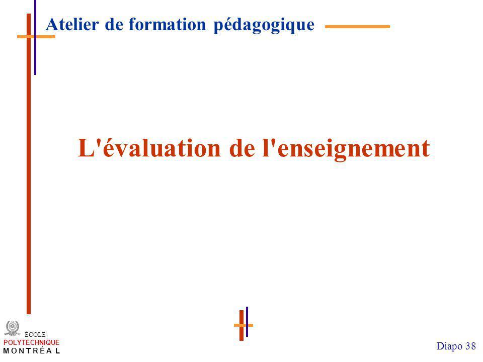 /atelier charge cours/plan de cours 38 ÉCOLE POLYTECHNIQUE M O N T R É A L Diapo 38 Atelier de formation pédagogique L'évaluation de l'enseignement