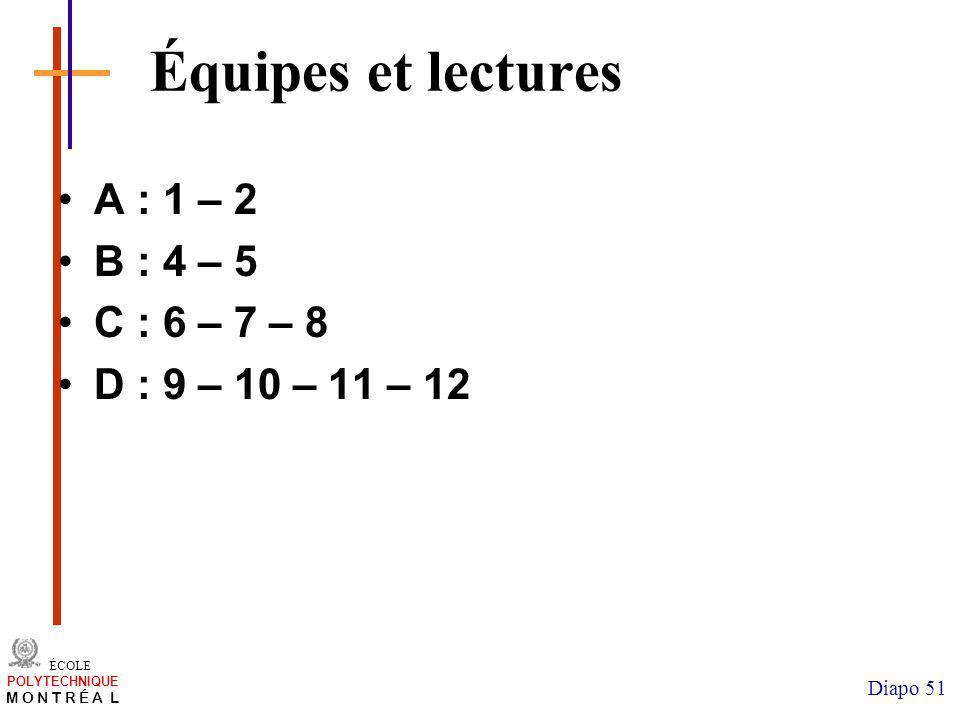 /atelier charge cours/plan de cours 51 ÉCOLE POLYTECHNIQUE M O N T R É A L Diapo 51 Équipes et lectures A : 1 – 2 B : 4 – 5 C : 6 – 7 – 8 D : 9 – 10 –