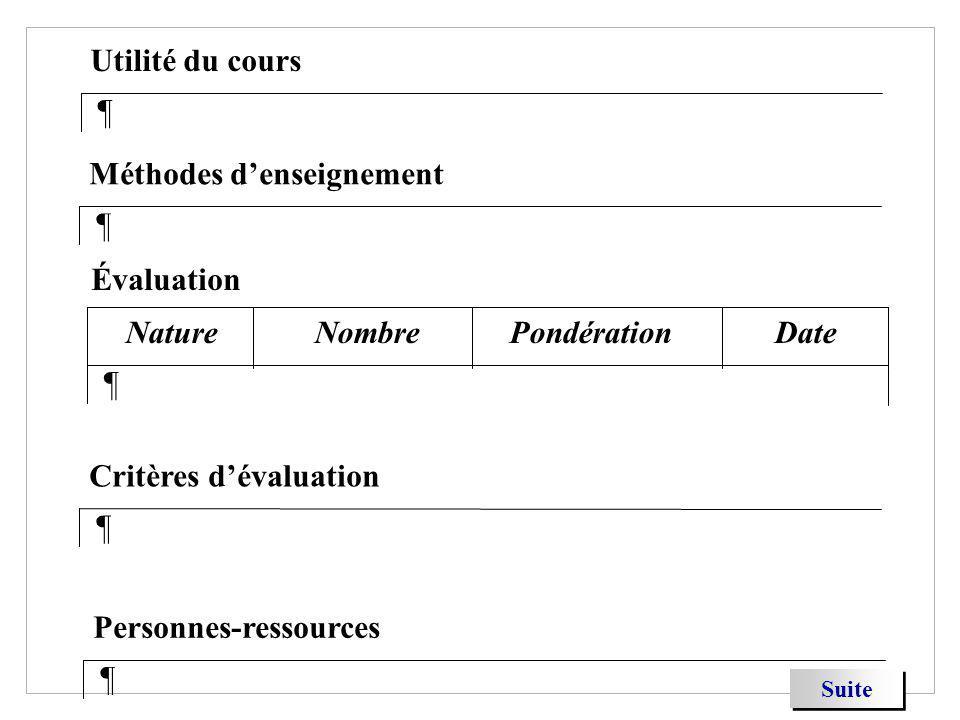 ¶ Critères dévaluation ¶ Personnes-ressources ¶ Méthodes denseignement Évaluation ¶ NatureNombrePondération Date ¶ Utilité du cours Suite