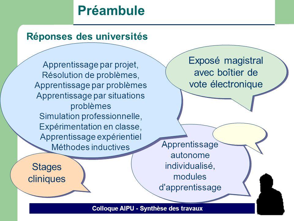 Colloque AIPU - Synthèse des travaux 11 Intégration expérimentation, changement, transactions, processus, interaction, coopération, efficacité Intégra