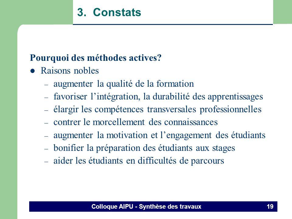 Colloque AIPU - Synthèse des travaux 18 2. Méthodologie Équipe dobservateurs Bilan chaque soir 3 questions – Pourquoi les professeurs ont-ils fait le