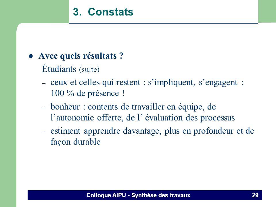 Colloque AIPU - Synthèse des travaux 28 3. Constats Avec quels résultats ? Étudiants – coopératifs, volontaires – des comportements et des attitudes :