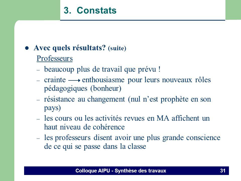 Colloque AIPU - Synthèse des travaux 30 3. Constats Avec quels résultats ? Étudiants (suite) – travaillent fort! – modifient leurs anciennes stratégie