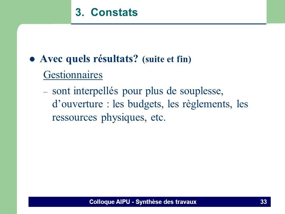 Colloque AIPU - Synthèse des travaux 32 3. Constats Avec quels résultats? (suite) Professeurs (suite et fin) – souci du transfert des apprentissages –