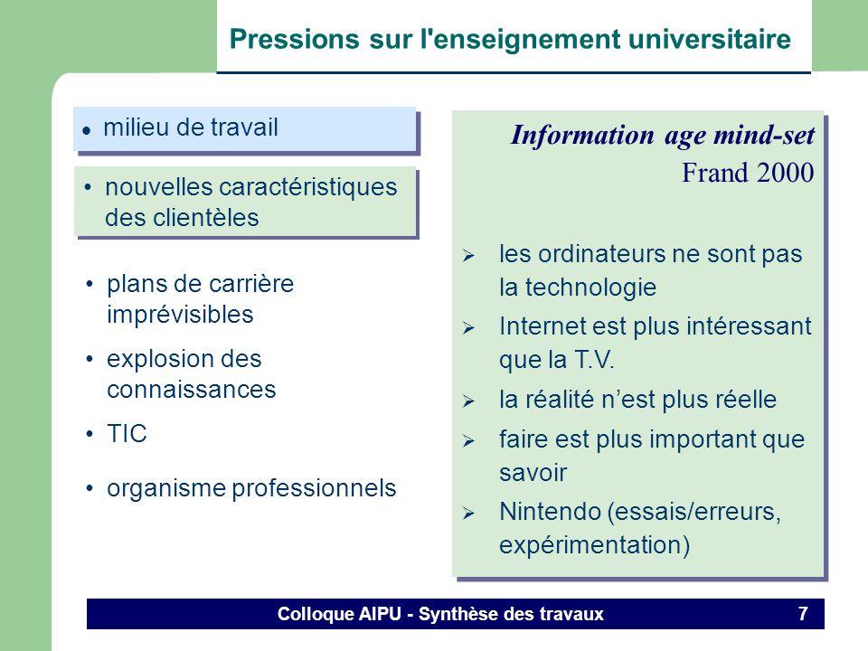 Colloque AIPU - Synthèse des travaux 6 Pressions sur l enseignement universitaire Les bases de la compétence Evers, Rush, Berdrow 1998 __________________ «managing self» «communicating» «managing people and tasks» «mobilizing innovation and change» Les bases de la compétence Evers, Rush, Berdrow 1998 __________________ «managing self» «communicating» «managing people and tasks» «mobilizing innovation and change» TIC explosion des connaissances plans de carrière imprévisibles nouvelles caractéristiques des clientèles milieu de travail organisme professionnels