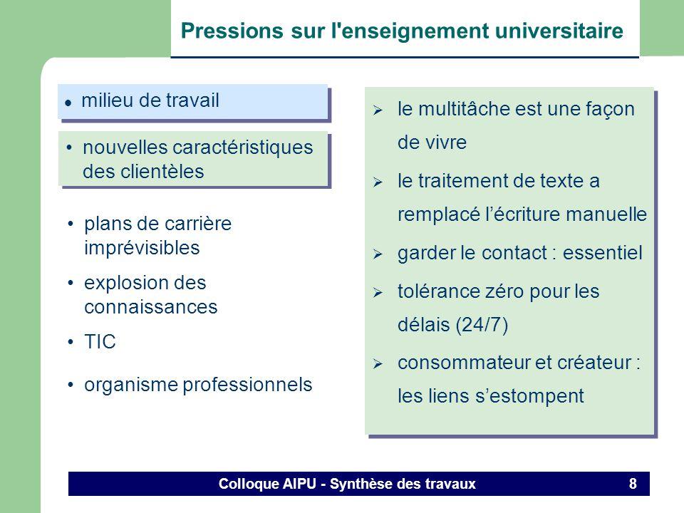 Colloque AIPU - Synthèse des travaux 7 TIC explosion des connaissances plans de carrière imprévisibles nouvelles caractéristiques des clientèles organ