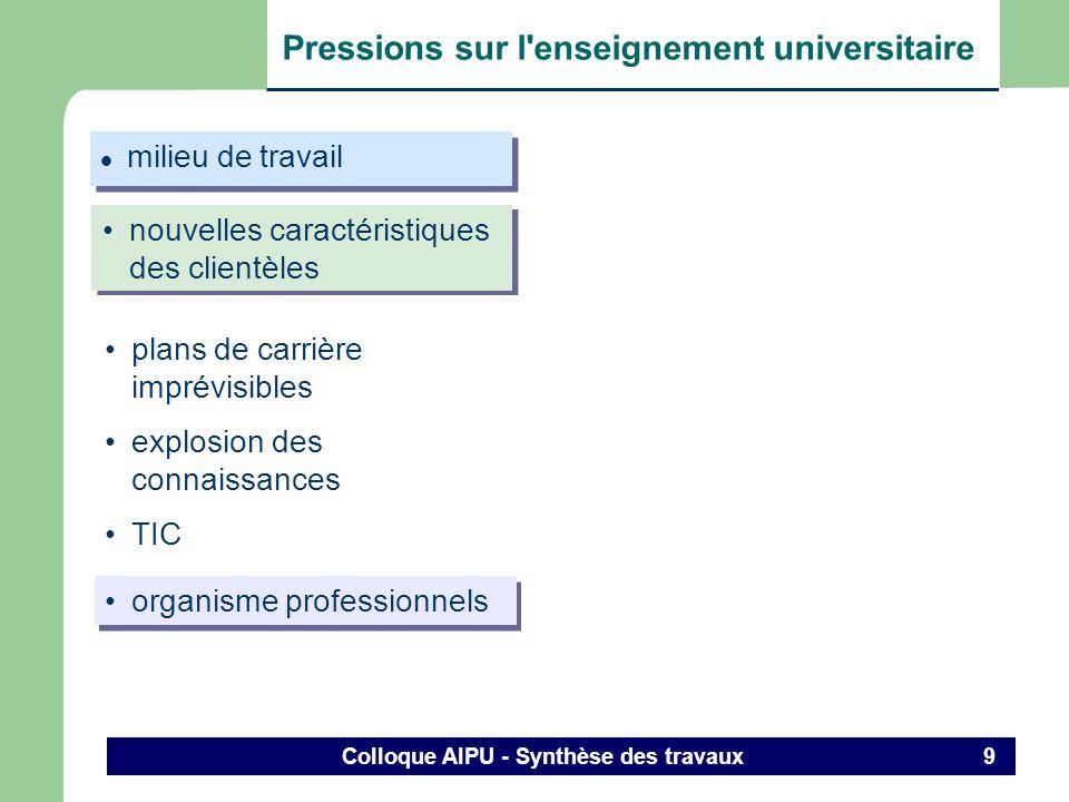 Colloque AIPU - Synthèse des travaux 8 TIC explosion des connaissances plans de carrière imprévisibles nouvelles caractéristiques des clientèles organ