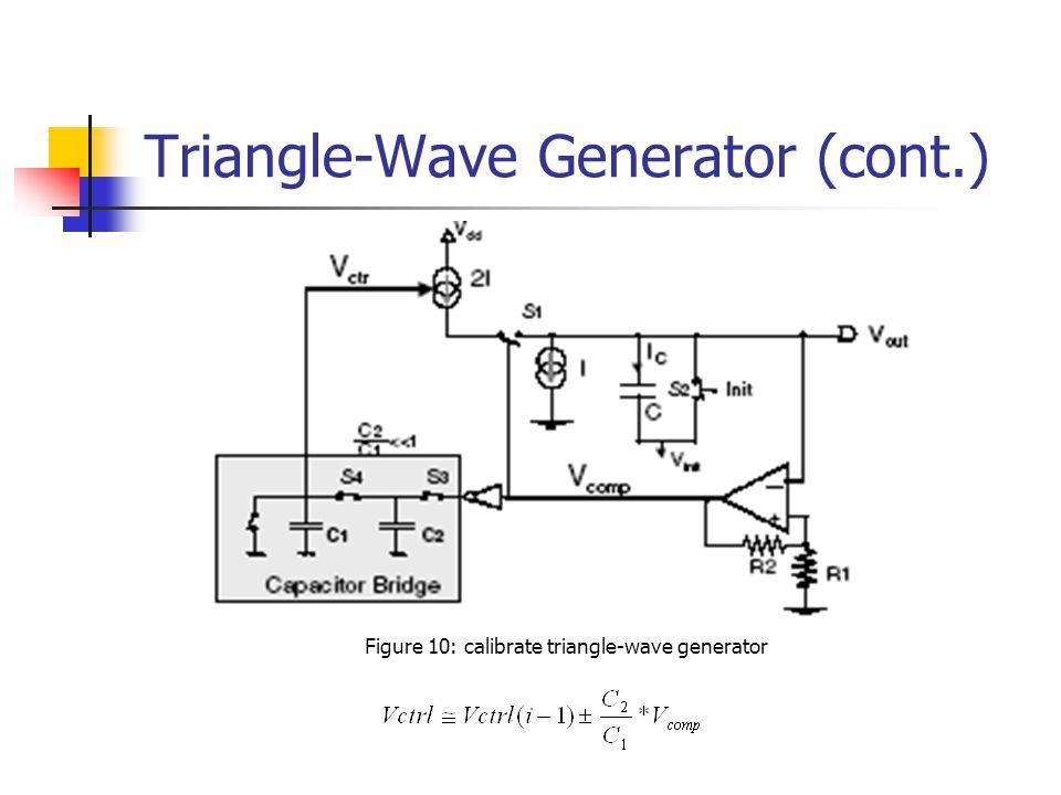 Triangle-Wave Generator (cont.) Figure 10: calibrate triangle-wave generator