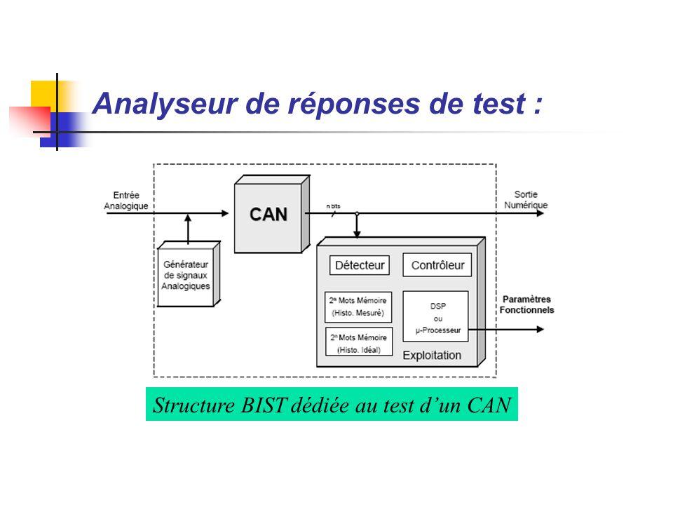 Analyseur de réponses de test : Structure BIST dédiée au test dun CAN