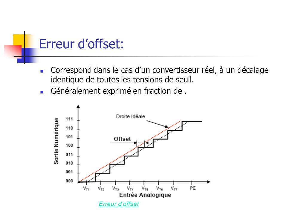 Erreur doffset: Correspond dans le cas dun convertisseur réel, à un décalage identique de toutes les tensions de seuil. Généralement exprimé en fracti