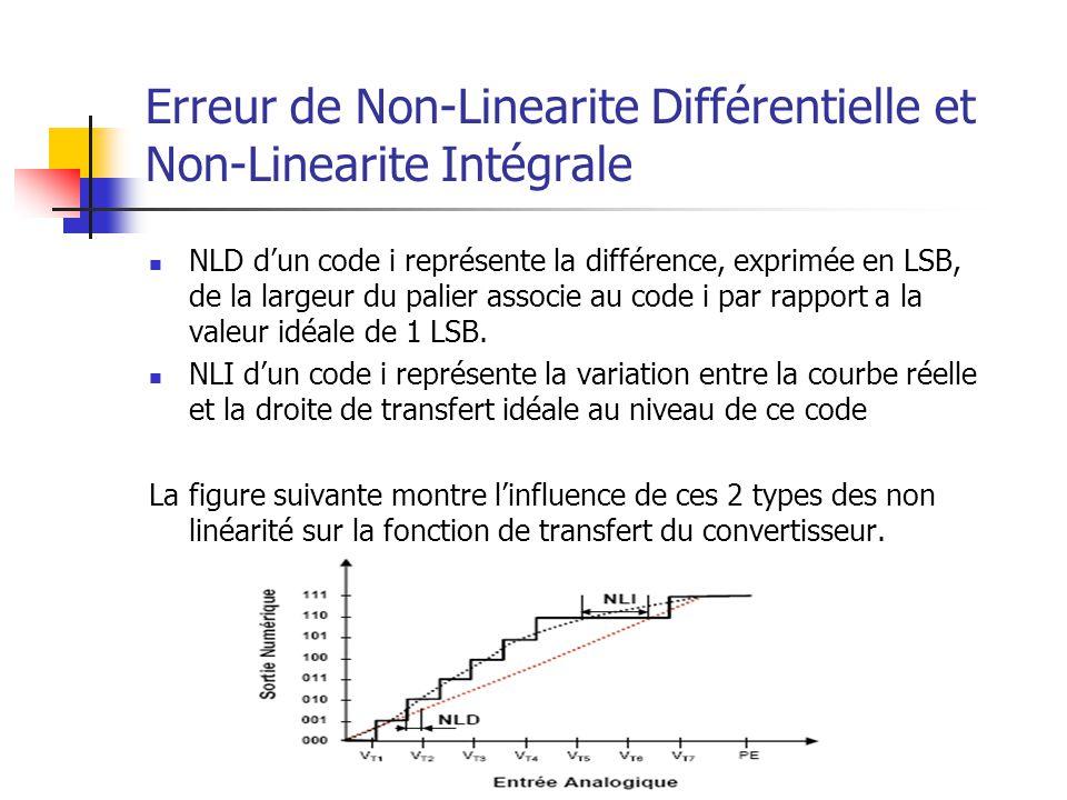 Erreur de Non-Linearite Différentielle et Non-Linearite Intégrale NLD dun code i représente la différence, exprimée en LSB, de la largeur du palier as