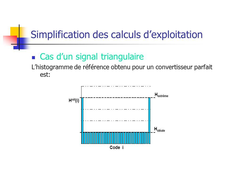 Simplification des calculs dexploitation Cas dun signal triangulaire Lhistogramme de référence obtenu pour un convertisseur parfait est: