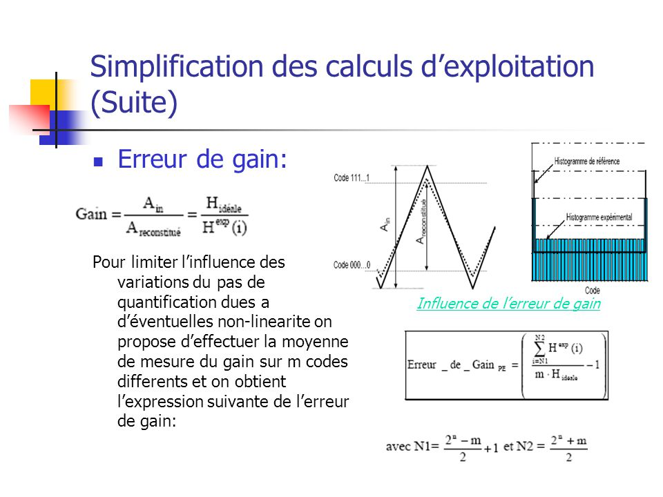 Simplification des calculs dexploitation (Suite) Erreur de gain: Pour limiter linfluence des variations du pas de quantification dues a déventuelles n