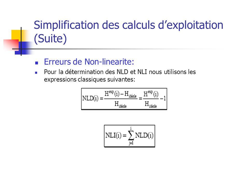 Simplification des calculs dexploitation (Suite) Erreurs de Non-linearite: Pour la détermination des NLD et NLI nous utilisons les expressions classiq