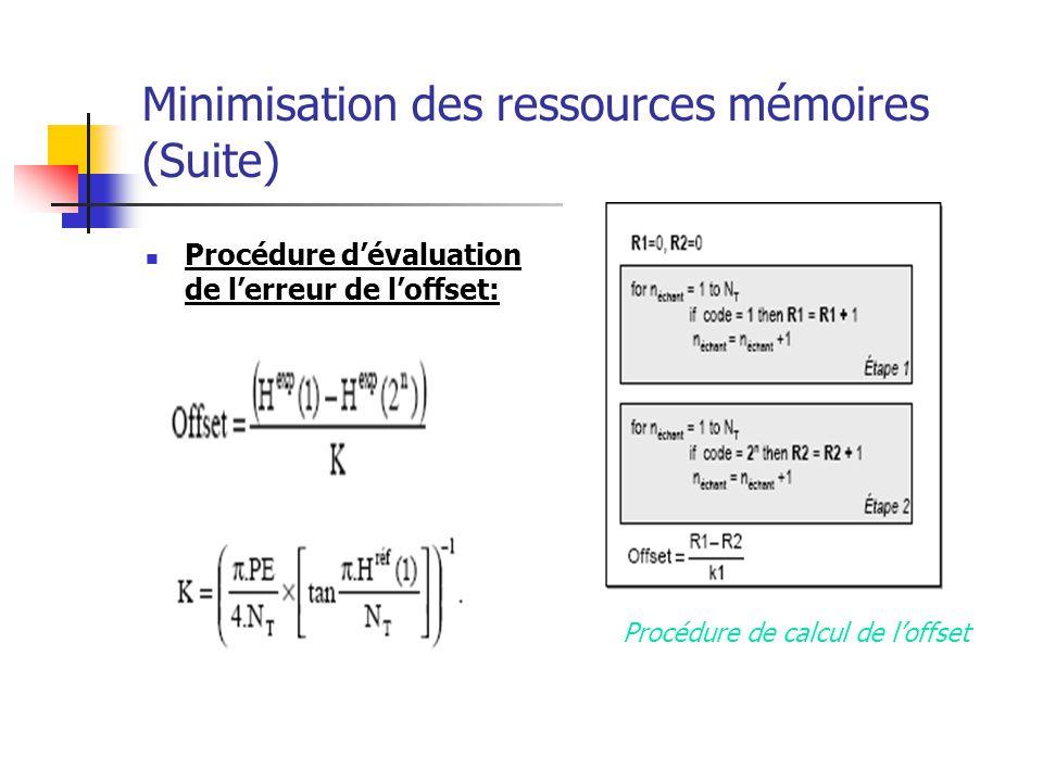 Minimisation des ressources mémoires (Suite) Procédure dévaluation de lerreur de loffset: Procédure de calcul de loffset
