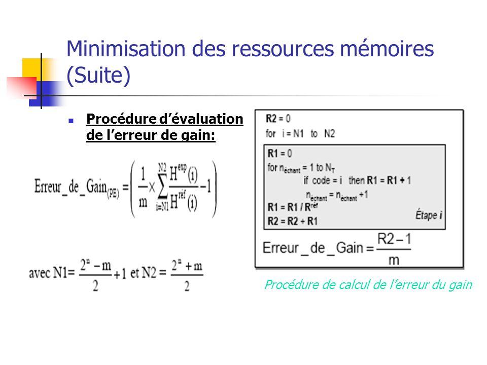Minimisation des ressources mémoires (Suite) Procédure dévaluation de lerreur de gain: Procédure de calcul de lerreur du gain
