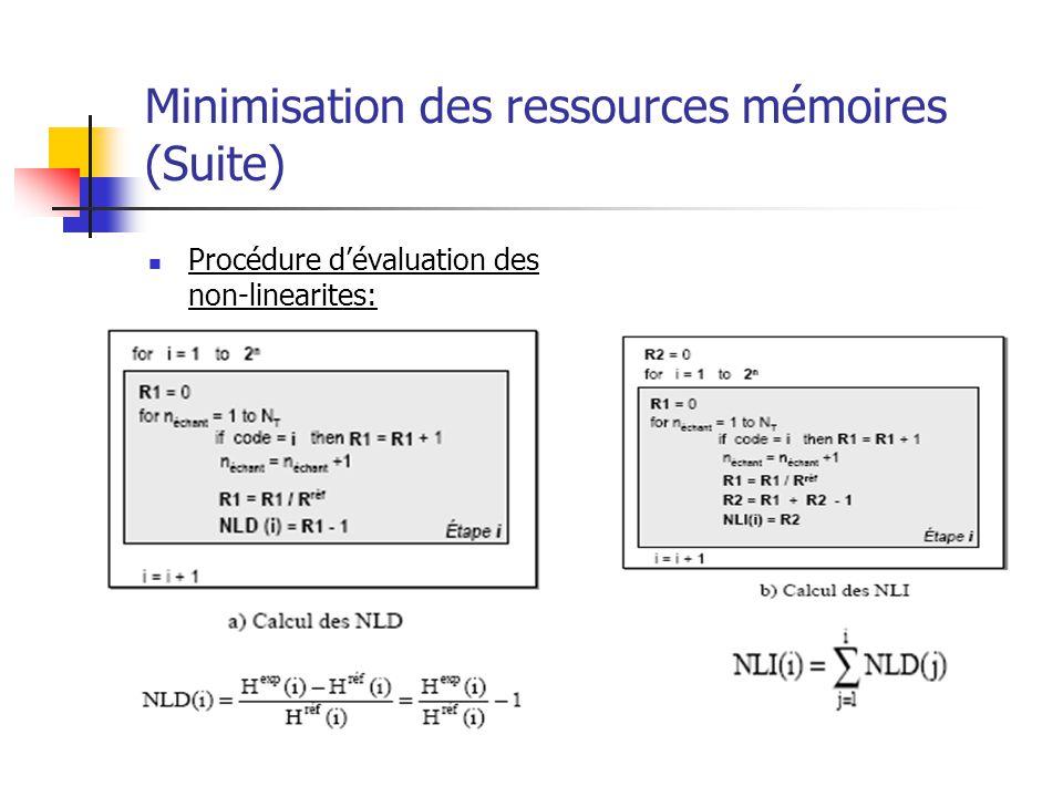 Minimisation des ressources mémoires (Suite) Procédure dévaluation des non-linearites: